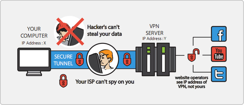 n effective VPN maintains your online privacy and also allows you access to geo-blocked content. -munichFOTO